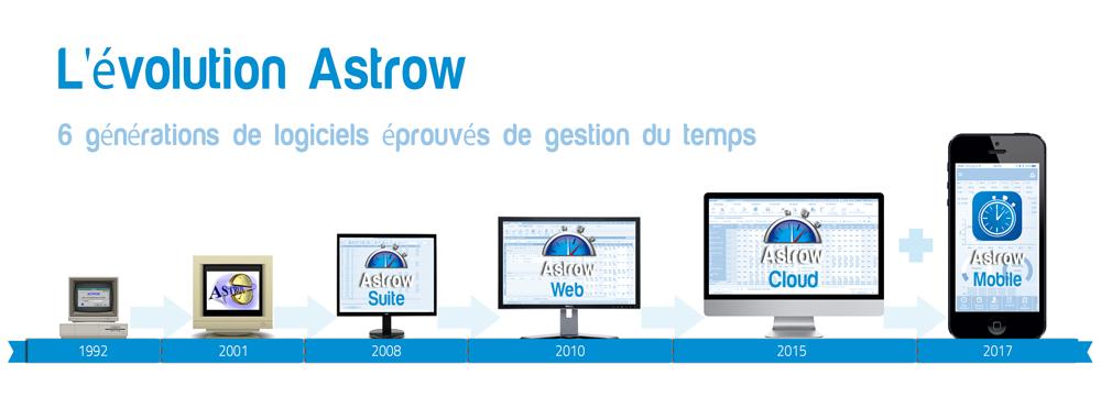 L'évolution Astrow